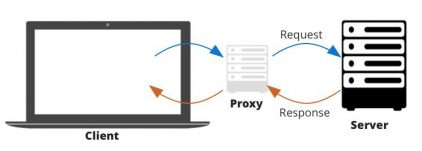 What Can Proxy Servers Be Used For